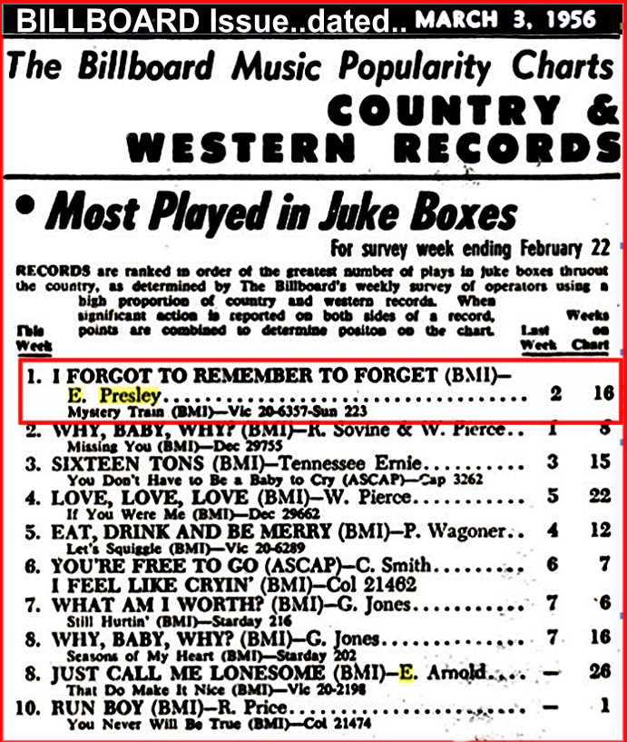 """Elvis-TheKingsCourt > 1955 -"""" FORGOT To REMEMBER To FORGET ~ over ..."""